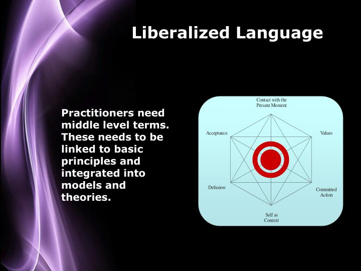 Liberalized Language