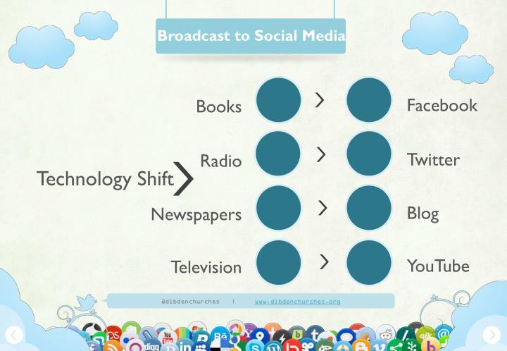 Broadcast to Social Media
