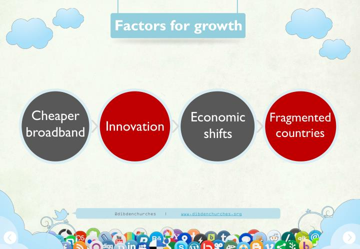 Factors for growth