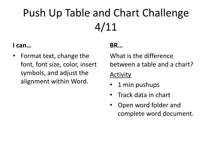 Push Up Table and Chart Challenge