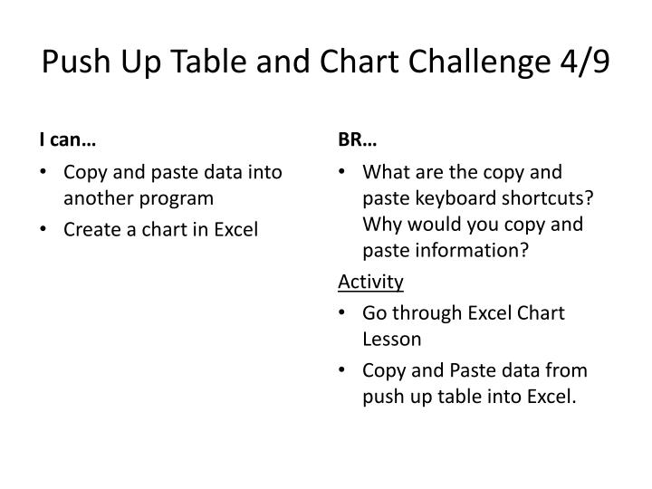 Push up table and chart challenge 4 9