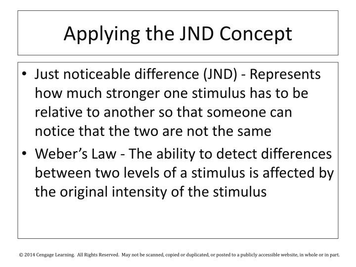 Applying the JND Concept