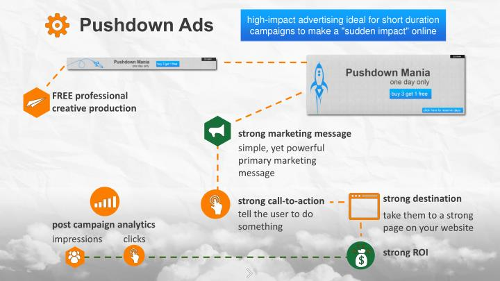 Pushdown Ads