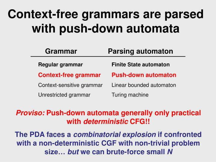 Context-free grammars are parsed with push-down automata
