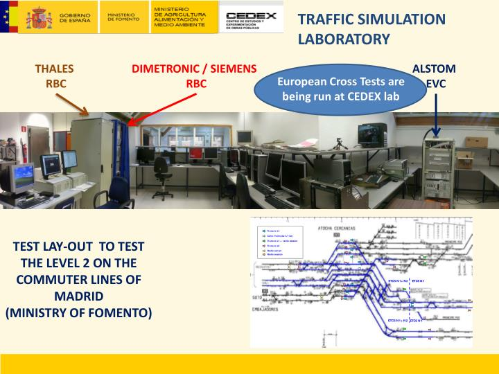 TRAFFIC SIMULATION  LABORATORY
