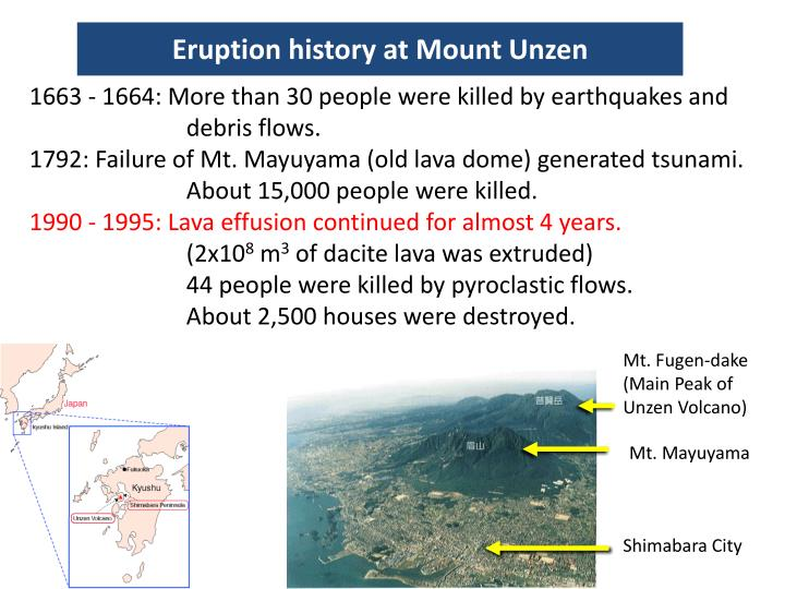 Eruption history at Mount
