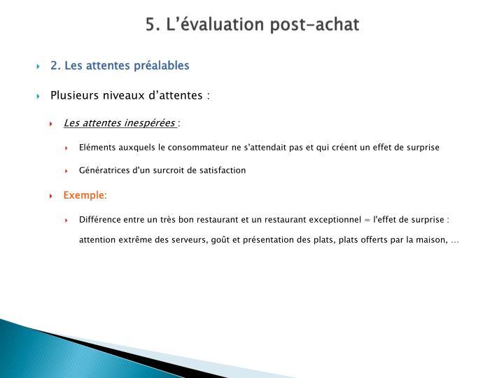 5. L'évaluation post-achat
