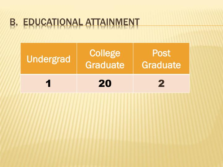 b.  Educational attainment