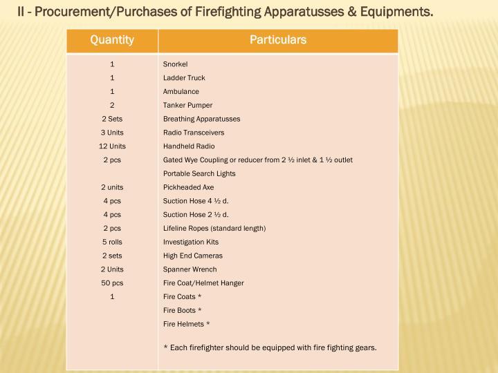 II - Procurement/Purchases of Firefighting