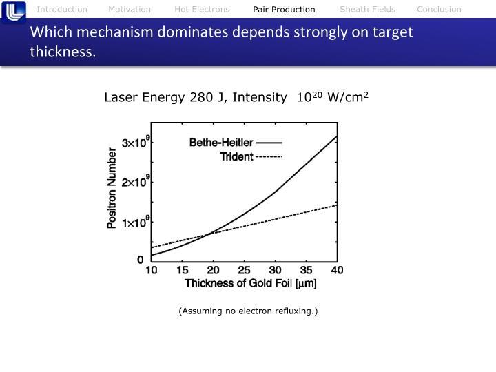 Hot Electrons