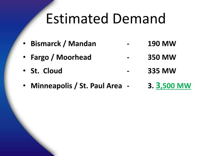 Estimated Demand