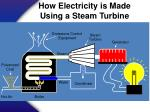 how electricity is made using a steam turbine