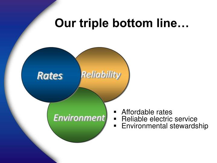 Our triple bottom line…
