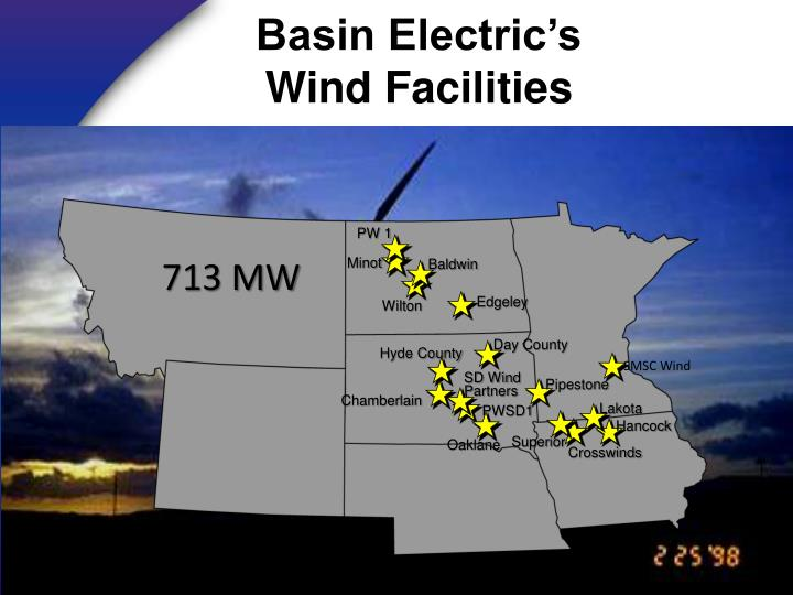 Basin Electric's