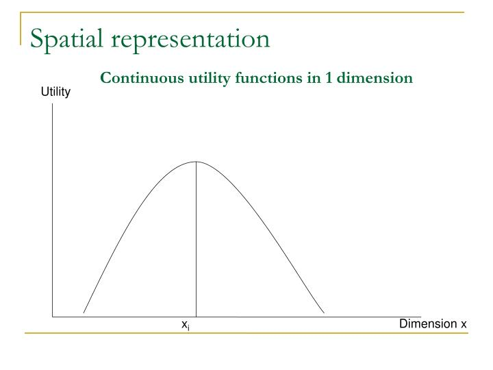 Continuous utility functions in 1 dimension