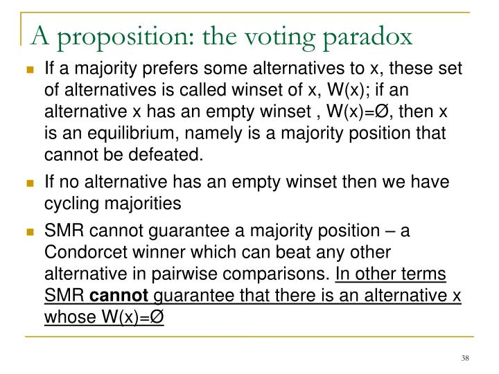 A proposition: the voting paradox