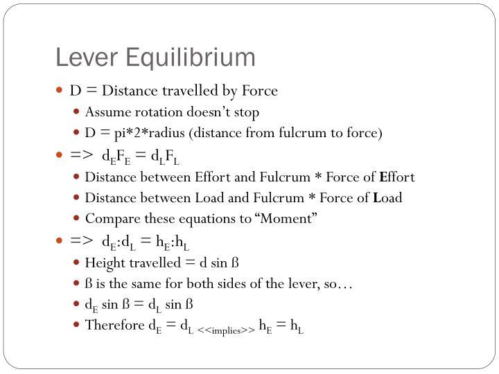Lever Equilibrium