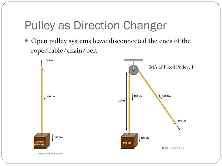 Pulley as Direction Changer