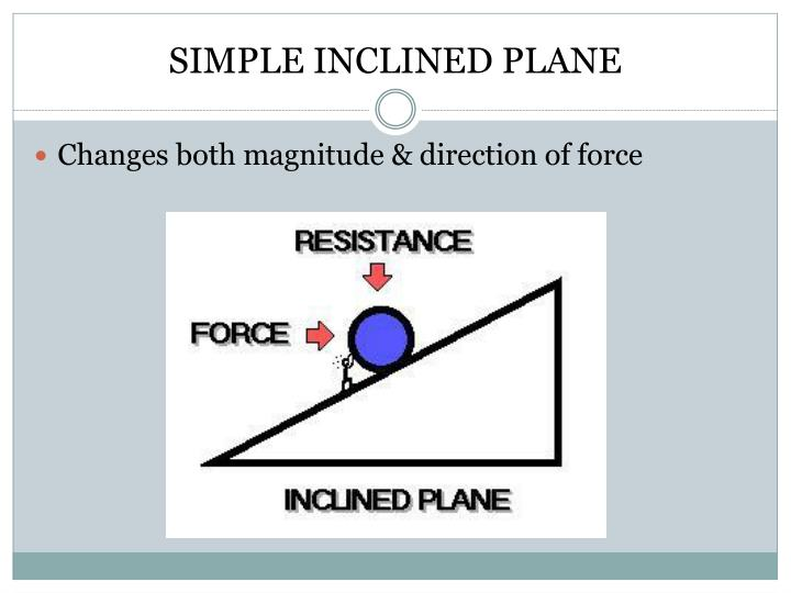 SIMPLE INCLINED PLANE