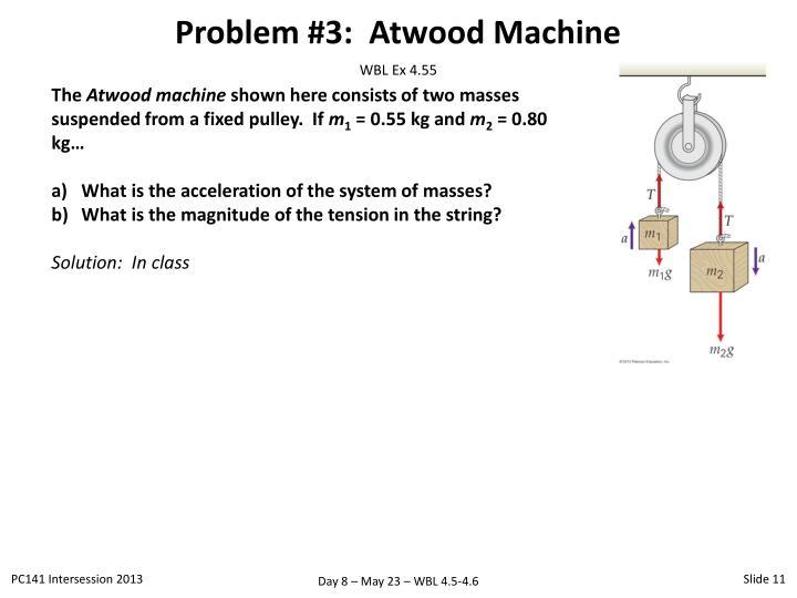 atwood machine problem