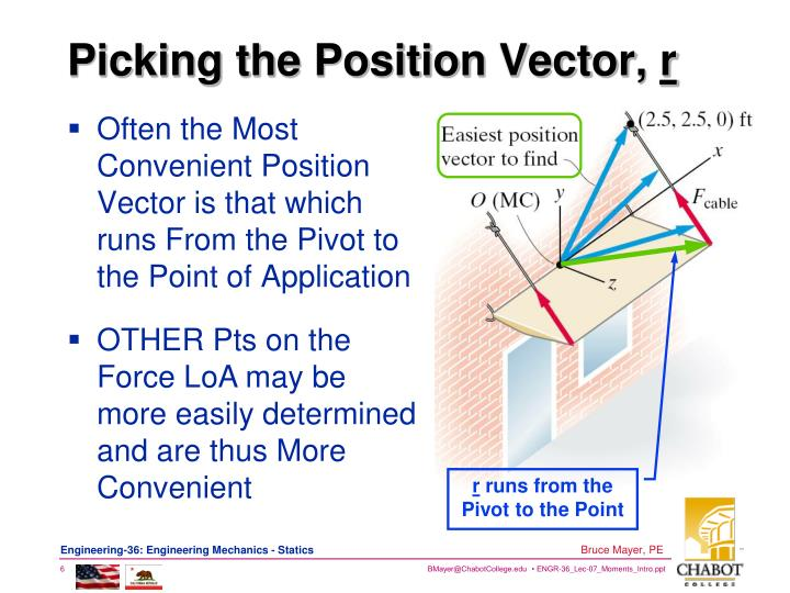 Often the Most Convenient Position Vector is that which runs From the Pivot to the Point of Application