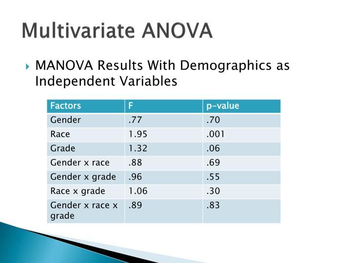 Multivariate ANOVA