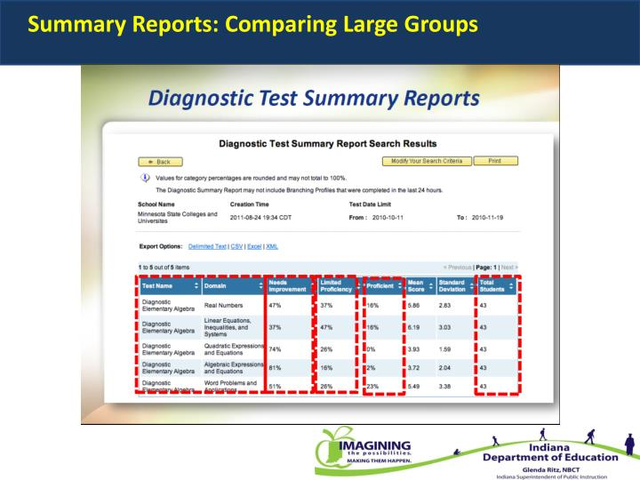 Summary Reports: Comparing Large Groups