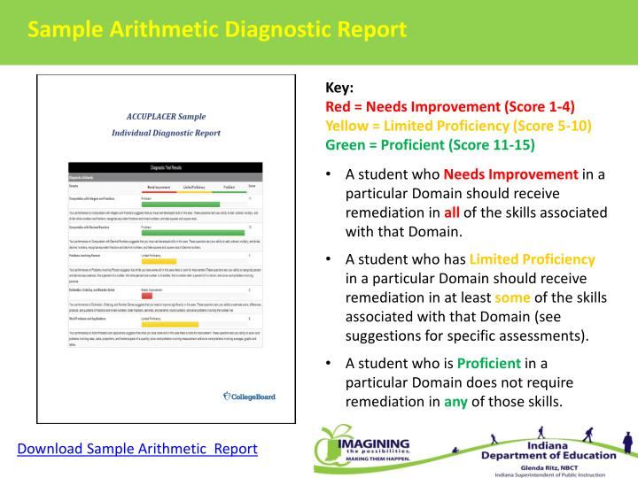 Sample Arithmetic Diagnostic Report