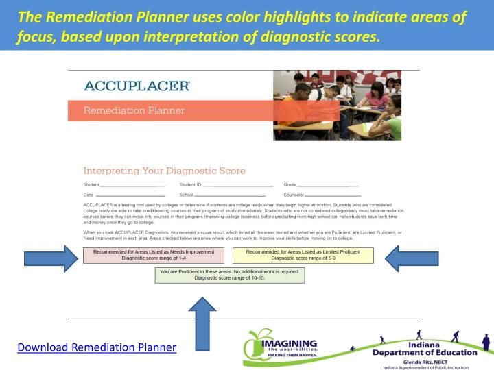 The Remediation Planner uses color highlights to indicate areas of focus, based upon interpretation of diagnostic scores.