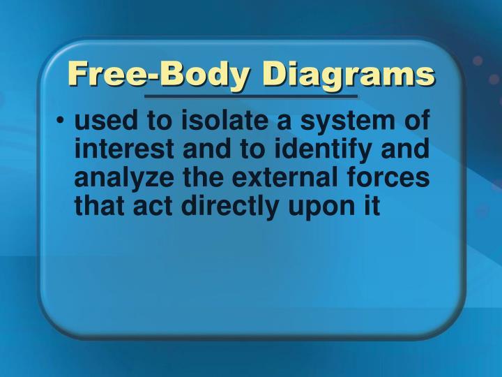 Free-Body Diagrams
