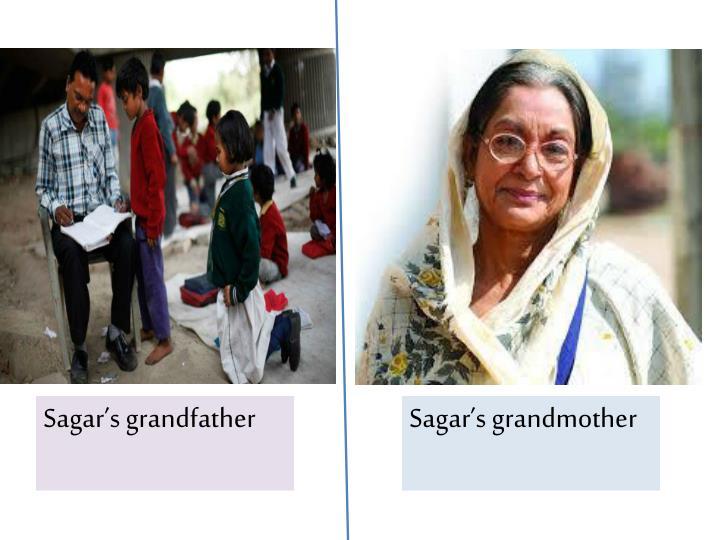 Sagar's