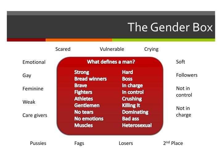 The Gender Box