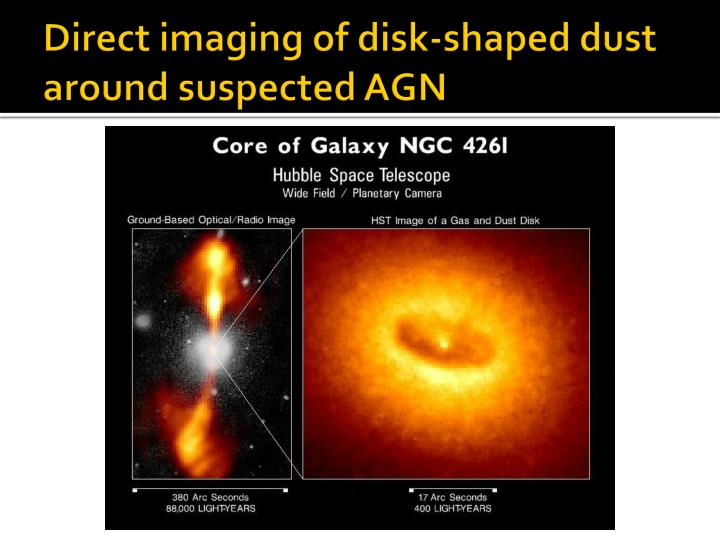 Direct imaging of disk-shaped dust around suspected AGN