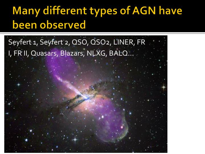 Many different types of AGN have been observed