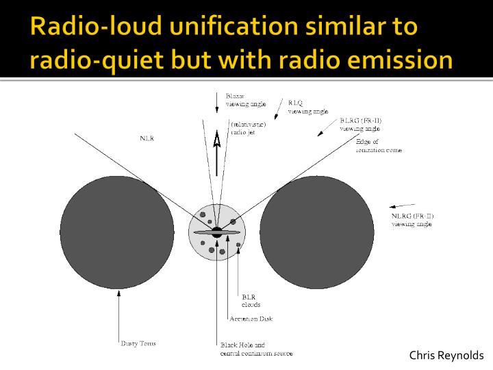 Radio-loud