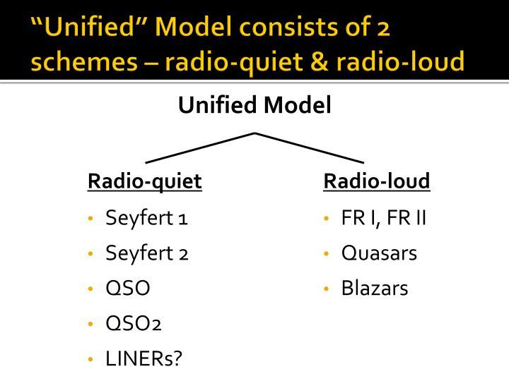 """Unified"" Model consists of 2 schemes – radio-quiet & radio-loud"