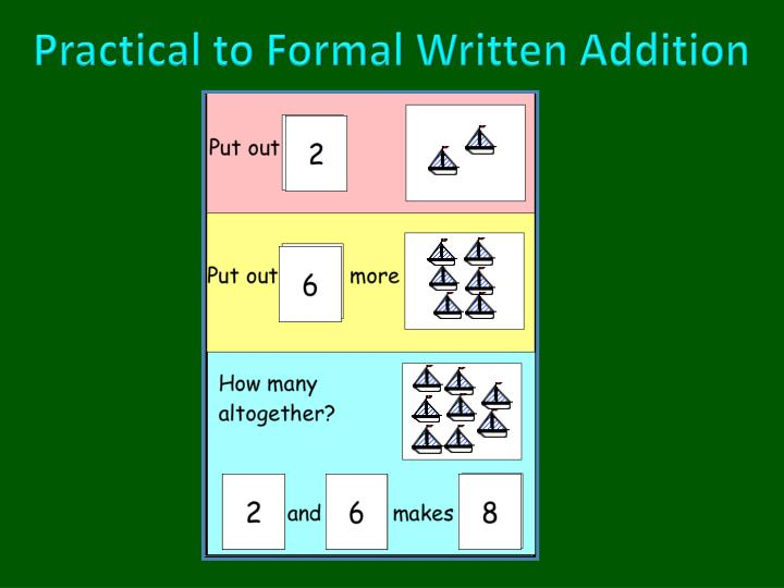 Practical to Formal Written Addition