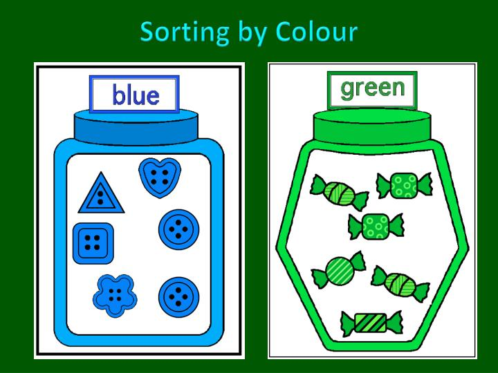 Sorting by