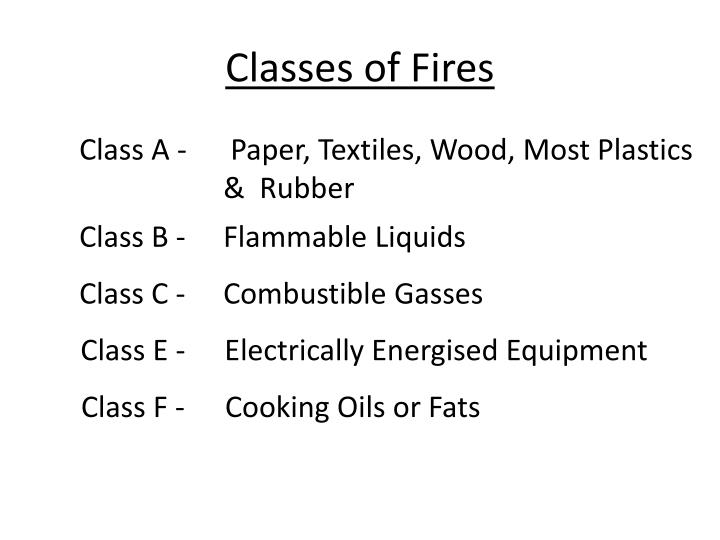 Classes of Fires