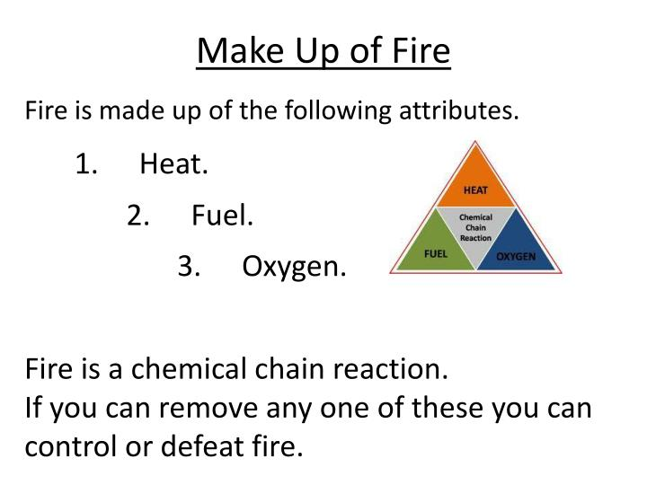 Make Up of Fire