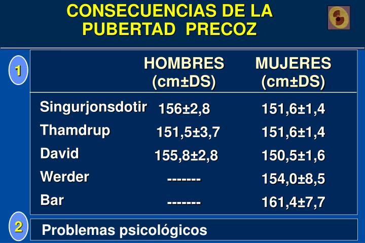 CONSECUENCIAS DE LA  PUBERTAD  PRECOZ