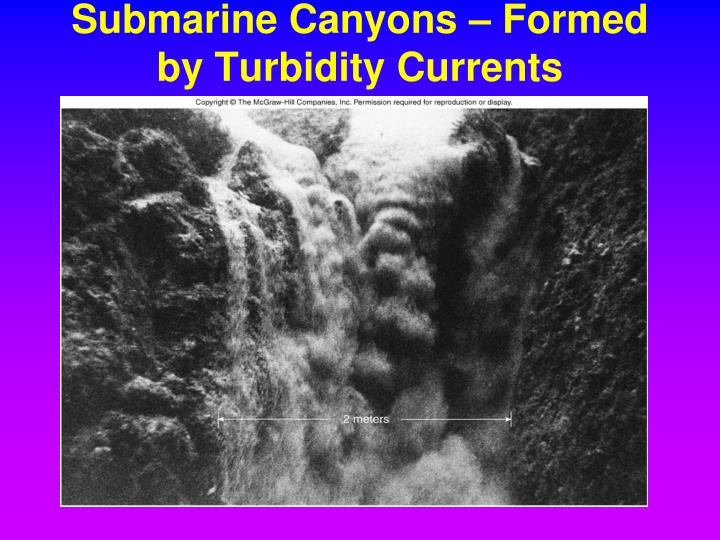 Submarine Canyons – Formed by Turbidity Currents