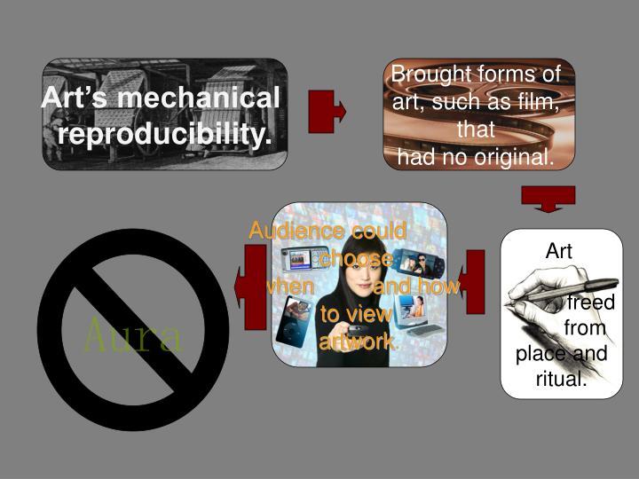 Art's mechanical