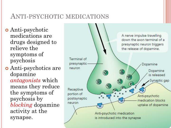 Anti-psychotic medications