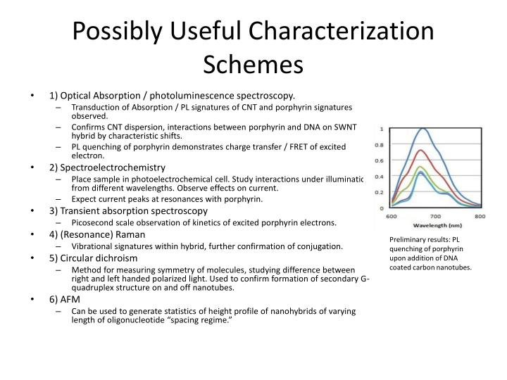 Possibly Useful Characterization Schemes