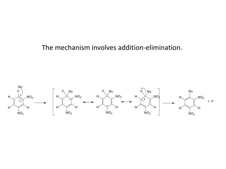 The mechanism involves addition-elimination.