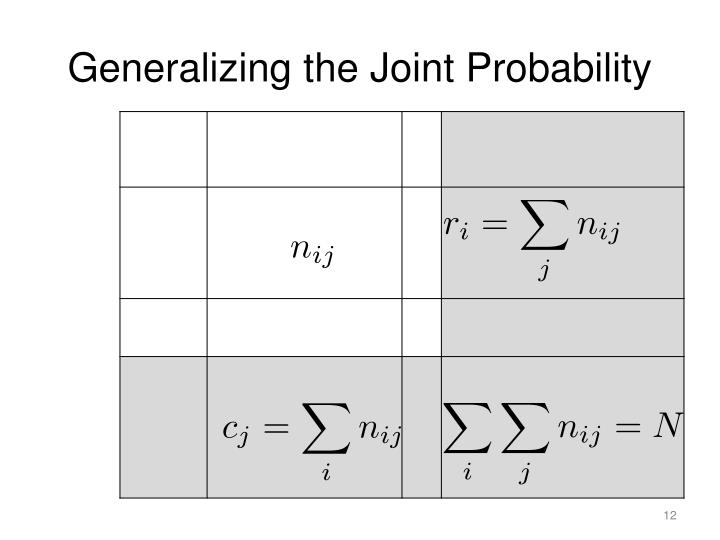 Generalizing the Joint Probability
