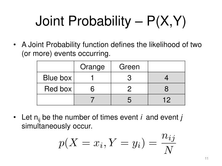Joint Probability – P(X,Y)