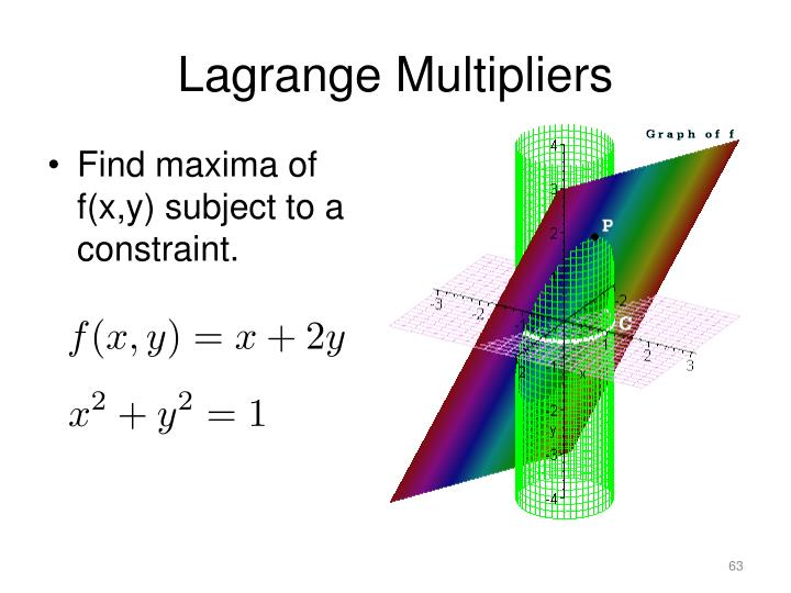 Lagrange Multipliers