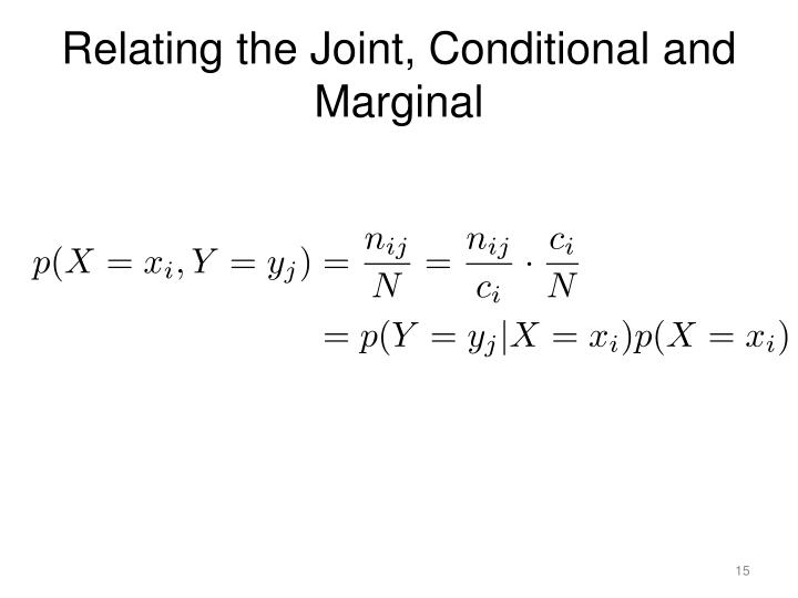Relating the Joint, Conditional and Marginal